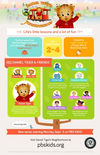 Daniel Tiger Info Graphic