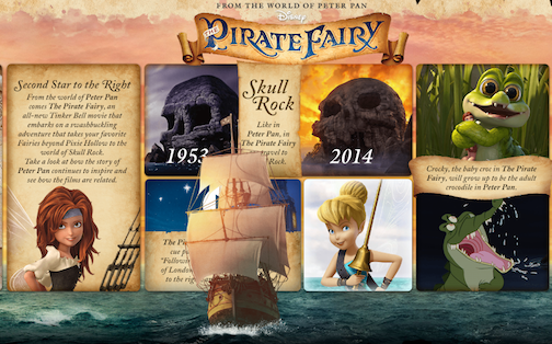 Pirate Fairy Infographic