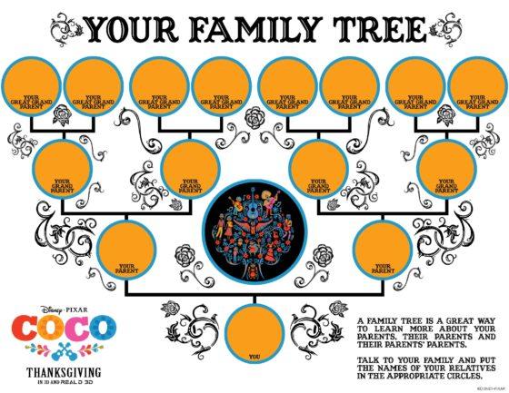 Coco Family Tree